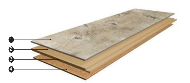 On The Bottom There Is A 1mm Integrated Cork Underlay With Microban Antibacterial Protection