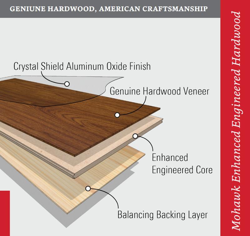 Mohawk Engineered Hardwood Floor 1500 Trend Home Design