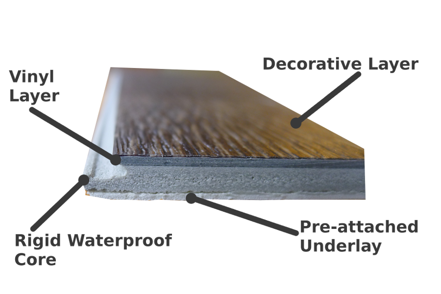 d68f97a114e1 Most are constructed of rigid thermoplastic or stone plastic composite  (SPC) cores. The key distinction between WPC and conventional Vinyl Plank  is the ...
