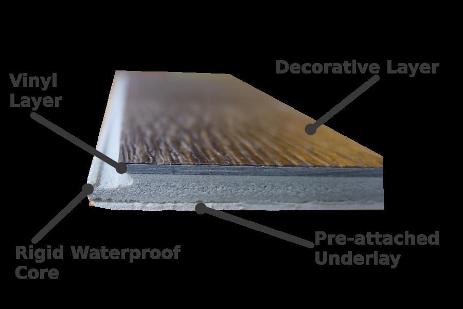 What Is Wpc Flooring Onflooring